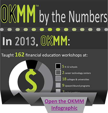 OKMM infographic cover